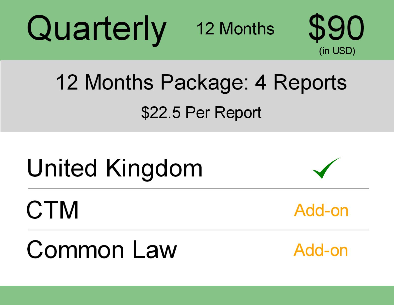 Image for Quarterly - 12 Months : UK TM Monitoring