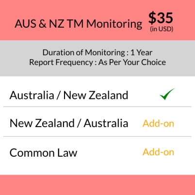AUS & NZ Trademark Monitoring