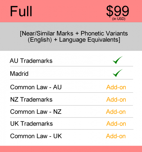 Full Search – AUS & NZ Searching (3)