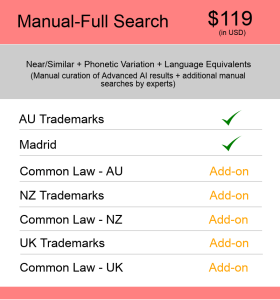 Manual-Full Search AUS & NZ TM Searching