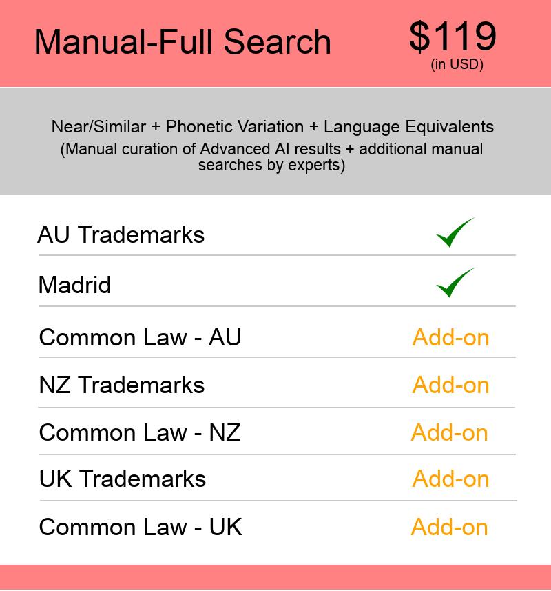 Manual-Full Search AUS & NZ TM Searching
