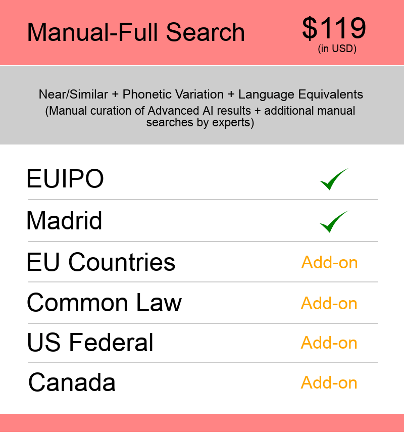 Manual-Full Search Europe TM Searching