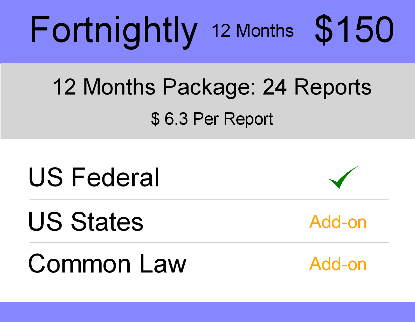 Image for Fortnightly - 12 Months : US TM Monitoring