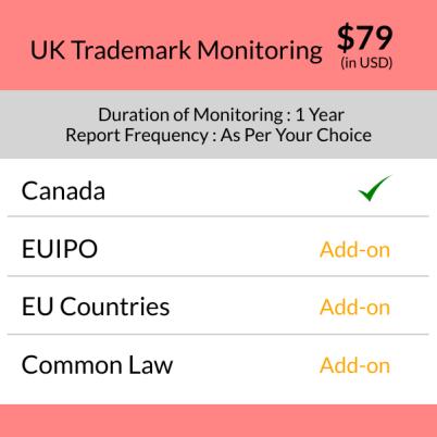 UK TM Monitoring