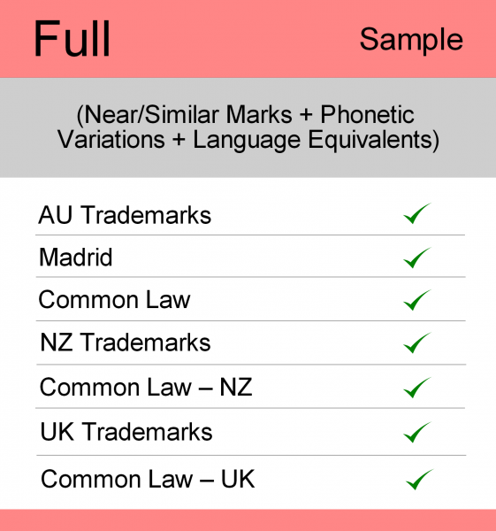 Full Search – AUS & NZ Sample Report