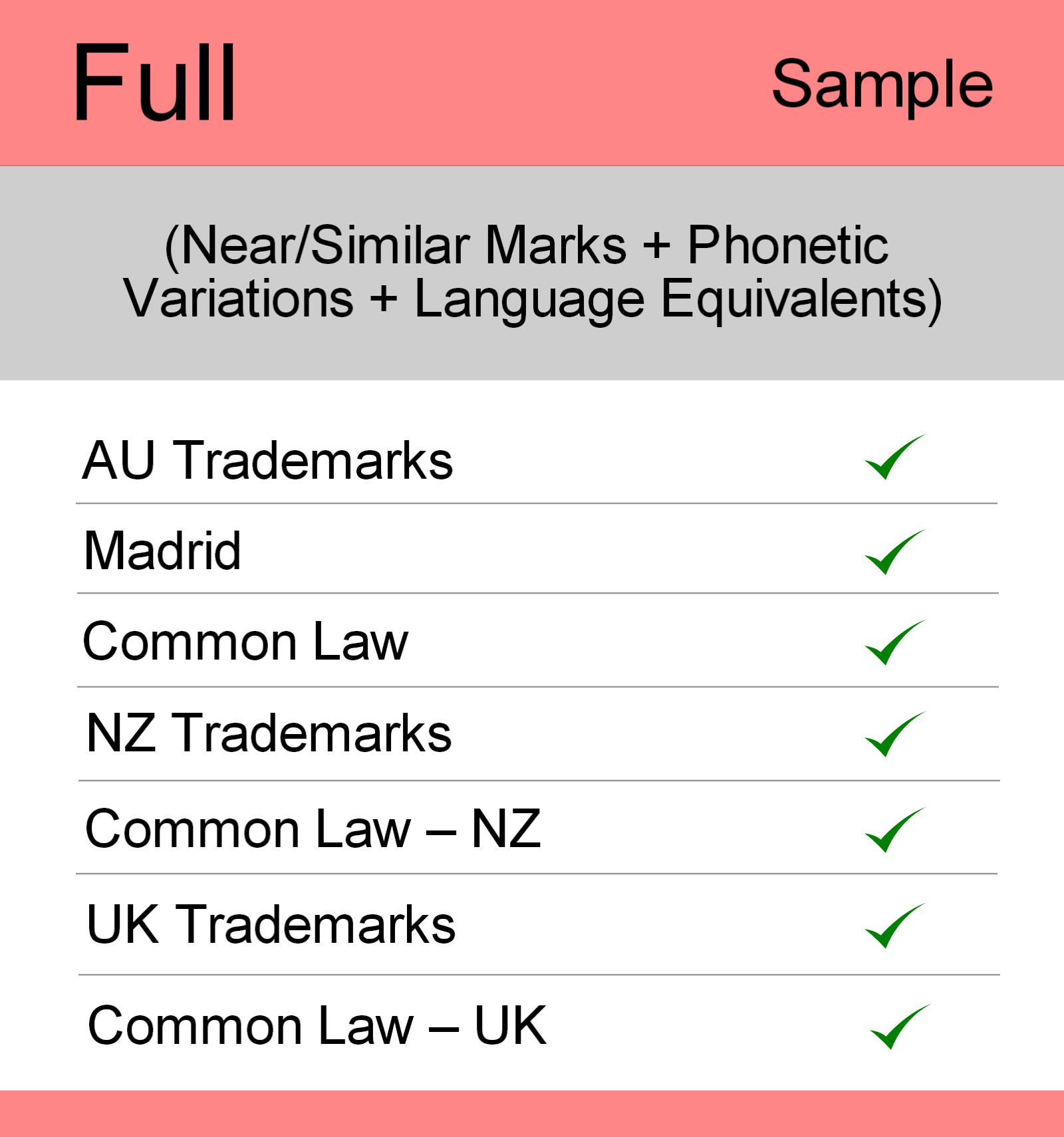 Image for Full Search : AUS & NZ TM Searching - Sample Report