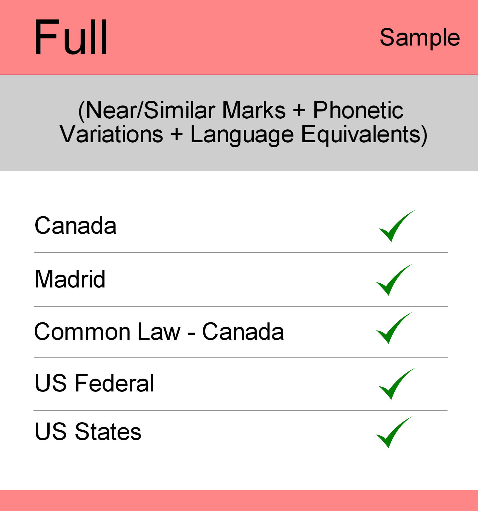 full search tm searching sample report the trademark full search sample report