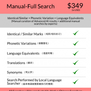 China Full Trademark Search