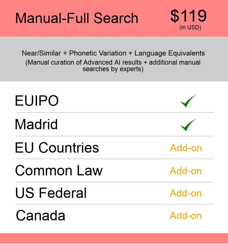 Europe-manual-trademark-search-price